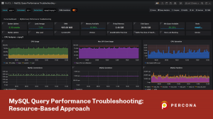 MySQL Query Performance Troubleshooting