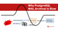 PostgreSQL WAL Archival is Slow