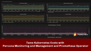 Kubernetes Costs Percona Monitoring and Management