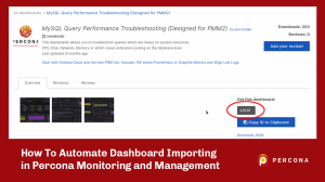 Automate Dashboard Importing in Percona Monitoring and Management