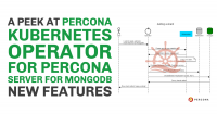 Percona Kubernetes Operator for Percona Server for MongoDB New Features