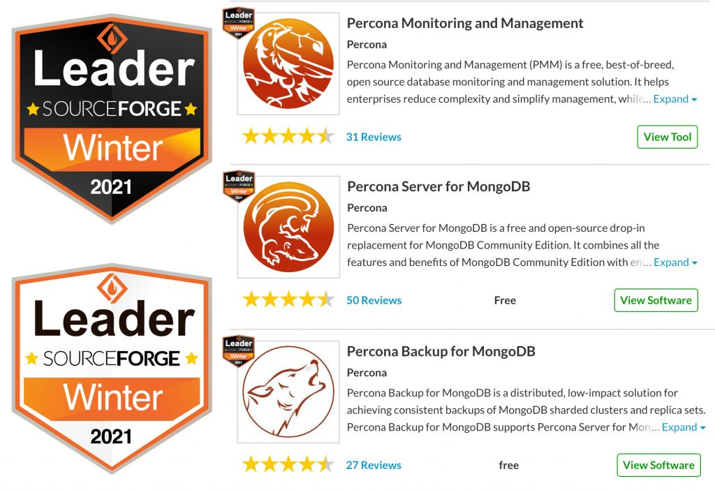 Percona Products Take SourceForge Leader Award