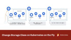 Change Storage Class Kubernetes
