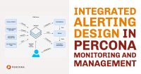 Integrated Alerting Design Percona Monitoring and Management
