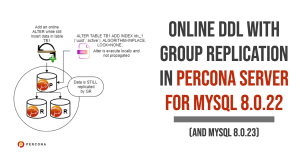 Online DDL with Group Replication MySQL