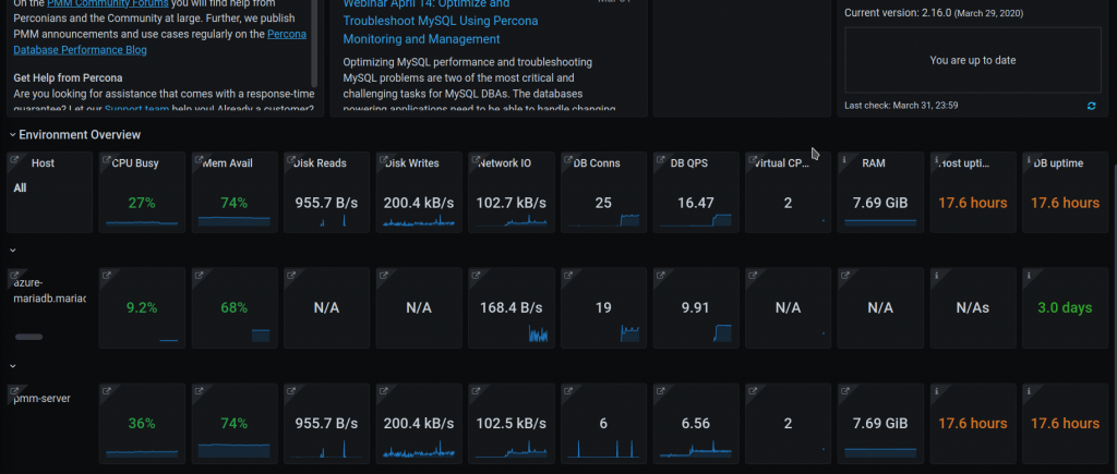 Microsoft Azure Monitoring Within Percona Monitoring and Management
