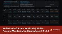 microsoft azure percona monitoring and management