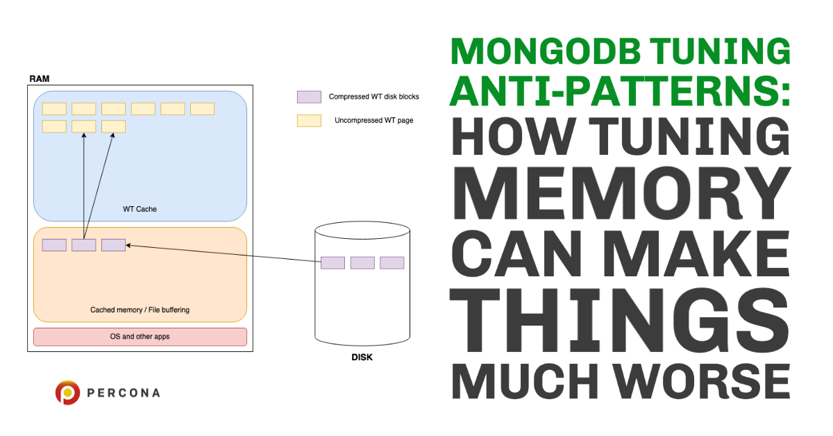 MongoDB Tuning Anti-Patterns: How Tuning Memory Can Make Things Much Worse