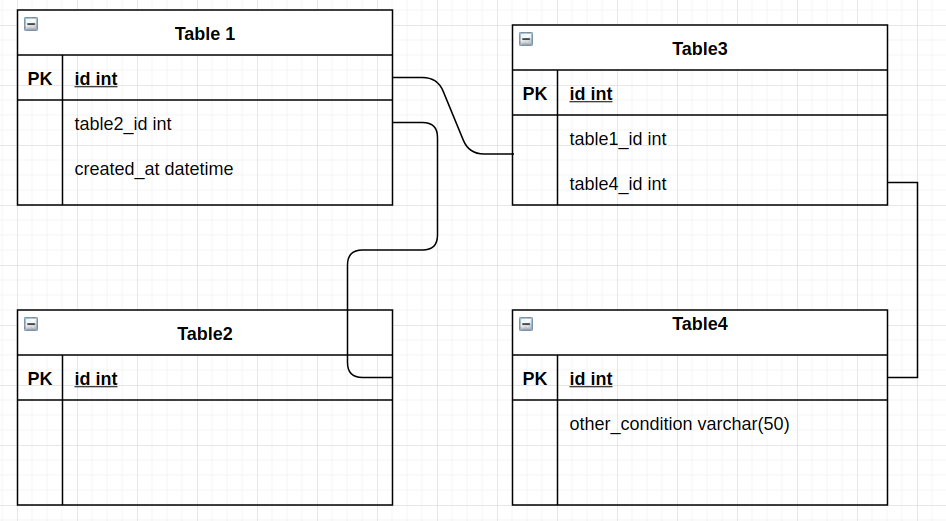 Percona Toolkit's pt-archiver