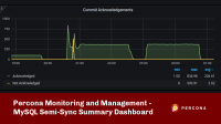 Percona Monitoring and Management - MySQL Semi-Sync Summary Dashboard