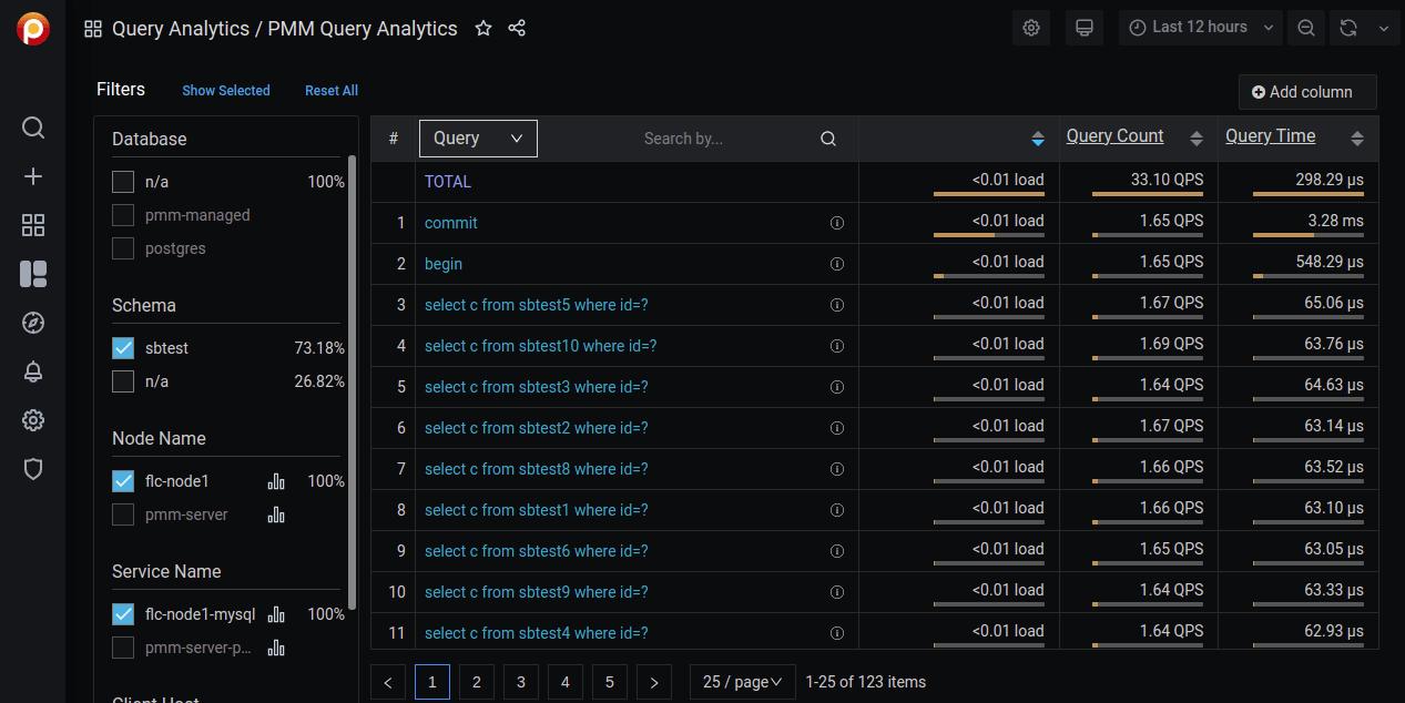 PMM Query Analytics