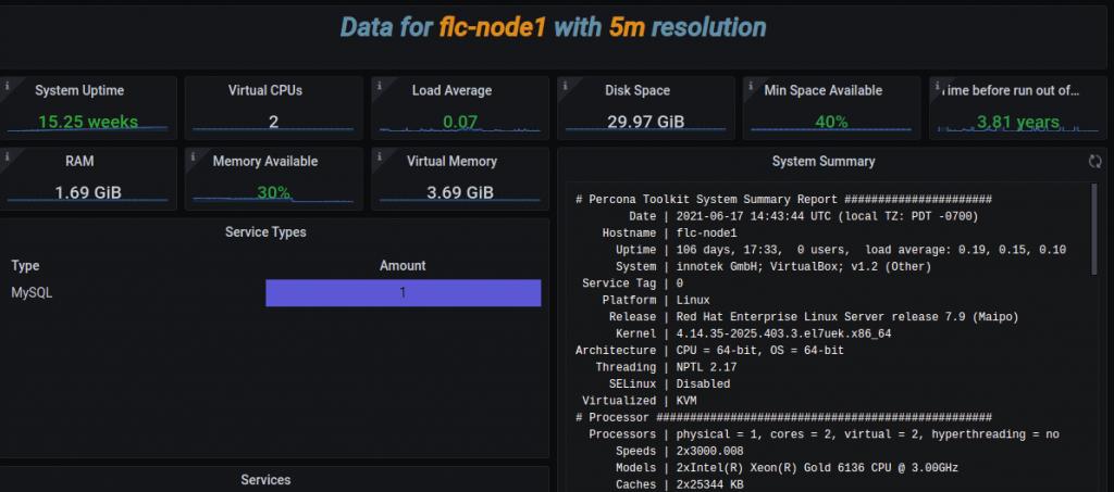 MySQL Node Summary