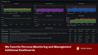 Percona Monitoring and Management Dashboards