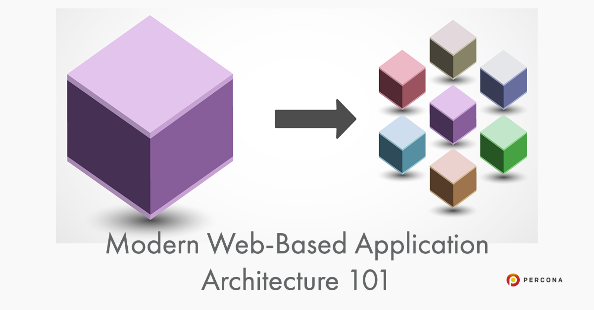 https://www.percona.com/blog/wp-content/uploads/2021/09/Modern-Web-Based-Application-Architecture-101.png