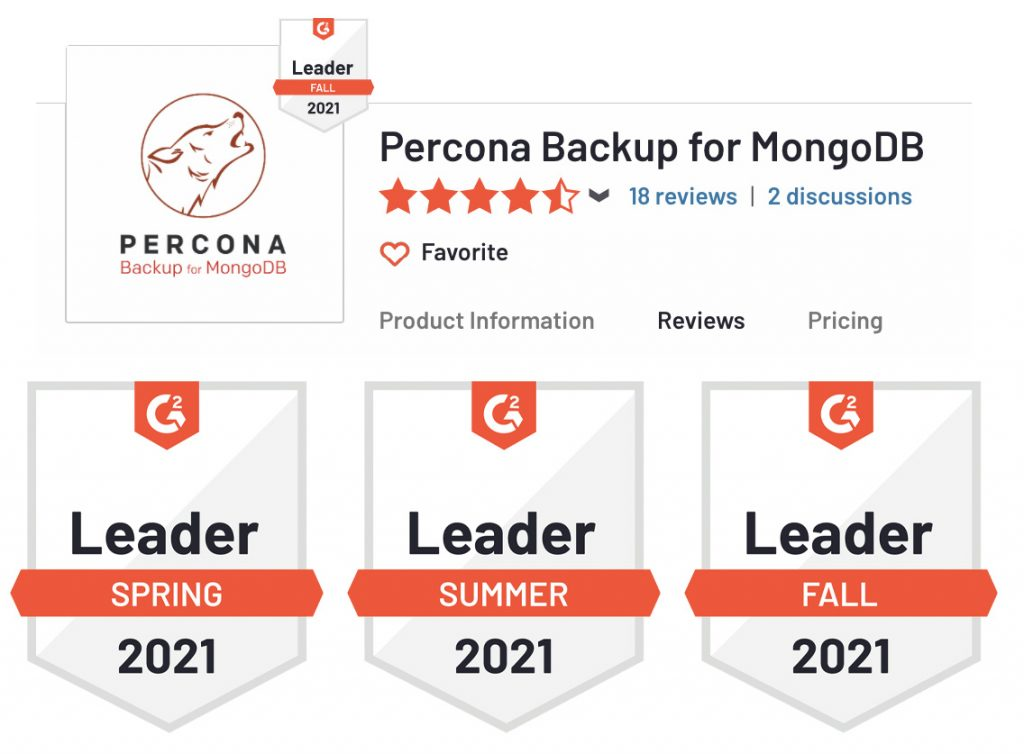 Percona Backup for MongoDB G2 Award
