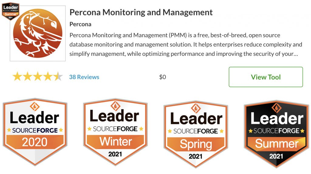 PMM (Percona Monitoring and Management) Sourceforge Award