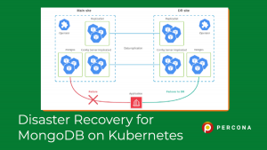 Disaster Recovery for MongoDB on Kubernetes