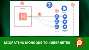 Migrating MongoDB to Kubernetes
