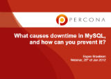 Preventing Downtime in Production MySQL Servers